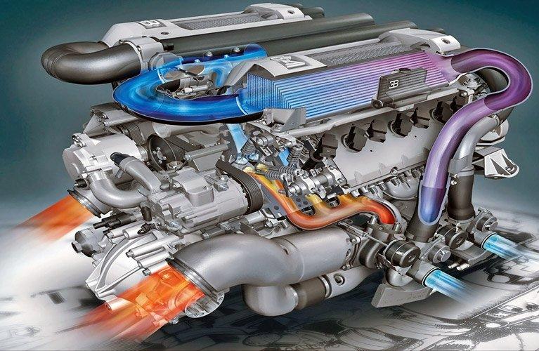 car_engine_Bugatti-Veyron-W16