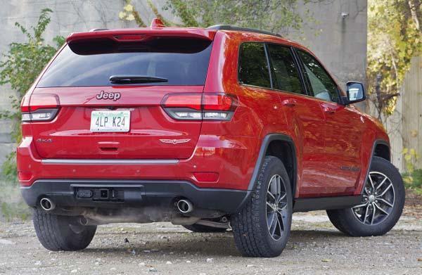 Jeep Grand Cherokee 2018 Тест