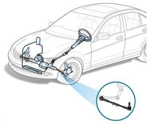 Как Поменять Рулевую Тягу На Форд Фокус