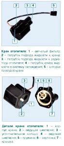 ne rabotaet ventiljator pechki gazel biznes 1 1 - Устройство отопителя салона газель бизнес