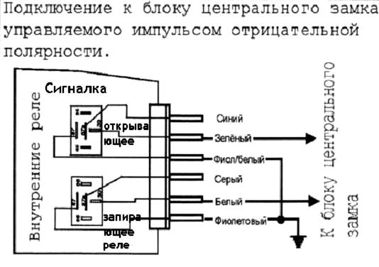 gde nahoditsja blok centralnogo zamka vaz 2110 2 1 - Схема блока управления центрального замка