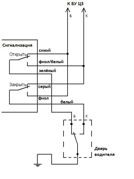 gde nahoditsja blok centralnogo zamka vaz 2110 3 1 - Схема блока управления центрального замка