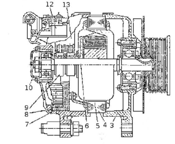Ремонт генератора 24В на примере Генераторной установки Г 273В